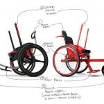 Cadeira de rodas para aventuras!