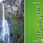 Rota das Cachoeiras em Corupá